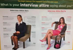 Photo of the do's and don'ts of interview attire.