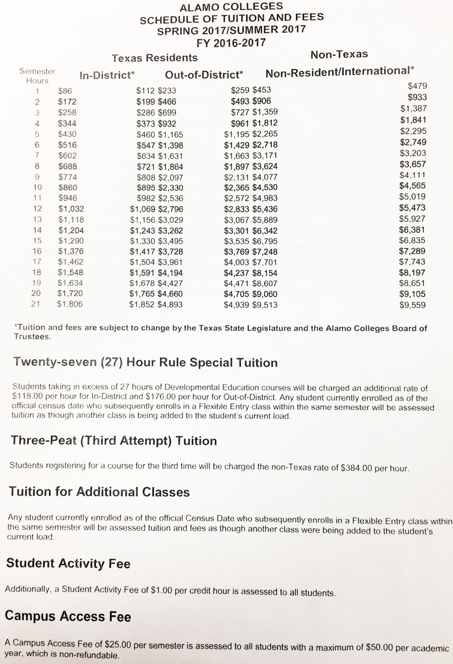Alamo Colleges list of fees for 2016-2017 school year. Photo by Daniel Morales