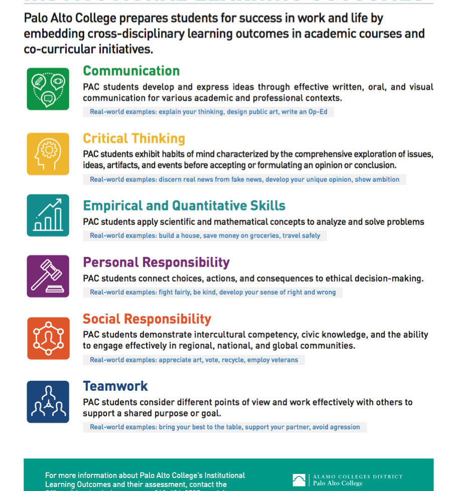 Photo provided by Julie McDevitt. Poster of six learning outcomes.